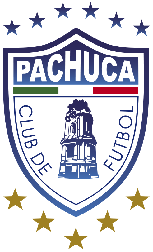 Kit Pachuca