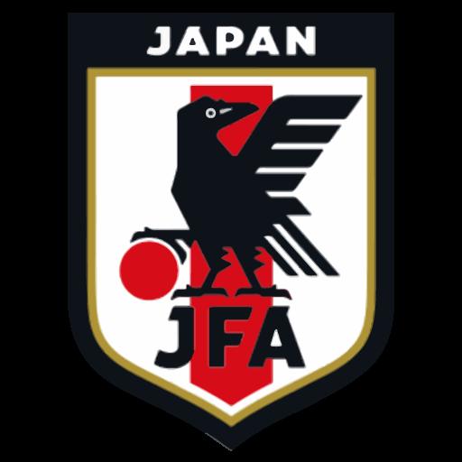 Kit Japão